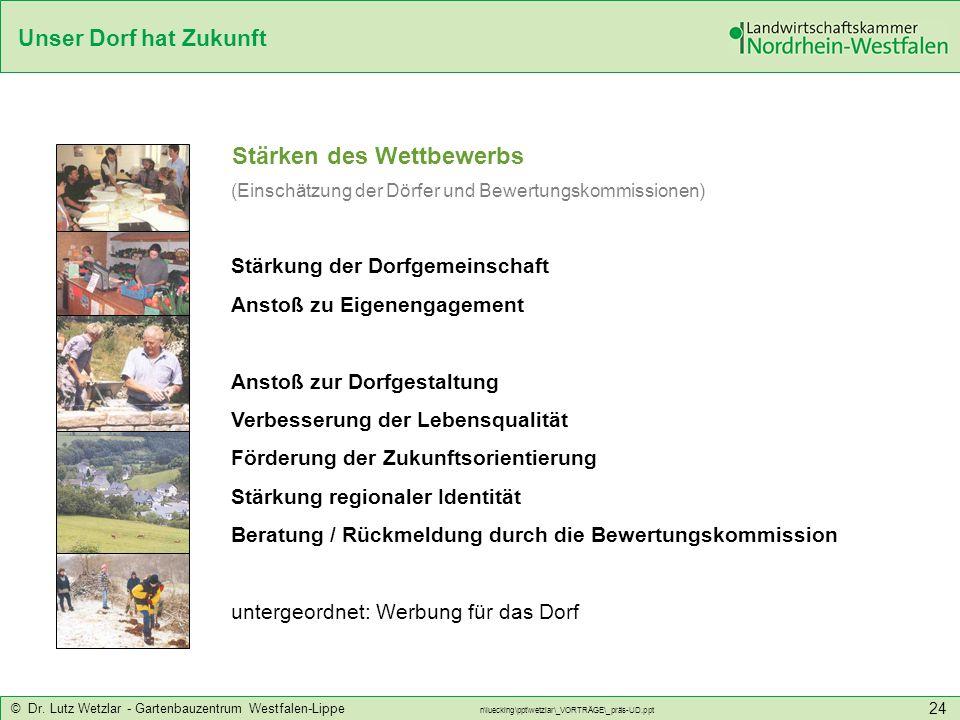 Unser Dorf hat Zukunft © Dr. Lutz Wetzlar - Gartenbauzentrum Westfalen-Lippe n\luecking\ppt\wetzlar\_VORTRÄGE\_präs-UD.ppt 24 (Einschätzung der Dörfer