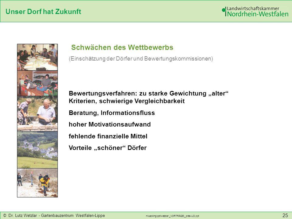Unser Dorf hat Zukunft © Dr. Lutz Wetzlar - Gartenbauzentrum Westfalen-Lippe n\luecking\ppt\wetzlar\_VORTRÄGE\_präs-UD.ppt 25 (Einschätzung der Dörfer