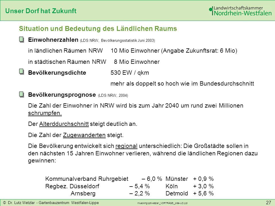 Unser Dorf hat Zukunft © Dr. Lutz Wetzlar - Gartenbauzentrum Westfalen-Lippe n\luecking\ppt\wetzlar\_VORTRÄGE\_präs-UD.ppt 27 Situation und Bedeutung
