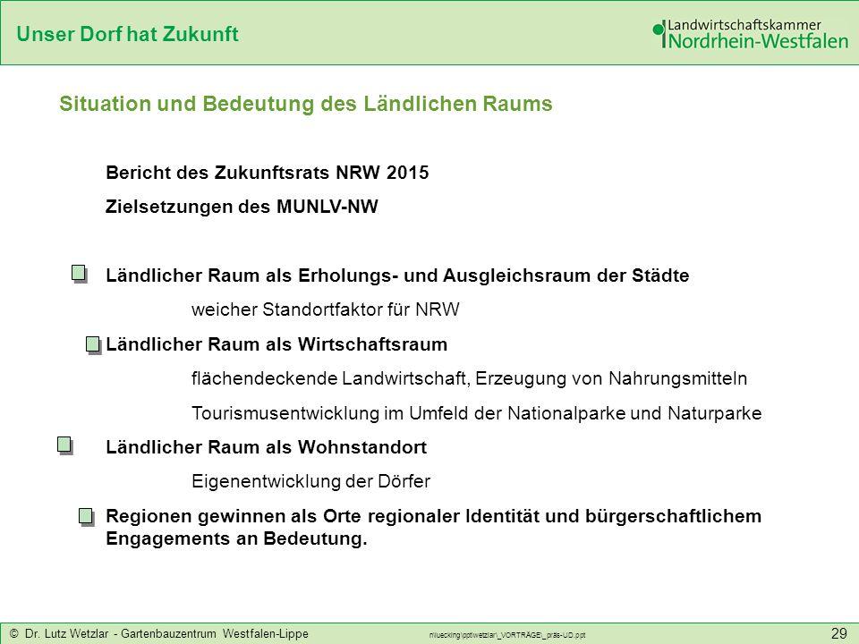Unser Dorf hat Zukunft © Dr. Lutz Wetzlar - Gartenbauzentrum Westfalen-Lippe n\luecking\ppt\wetzlar\_VORTRÄGE\_präs-UD.ppt 29 Situation und Bedeutung