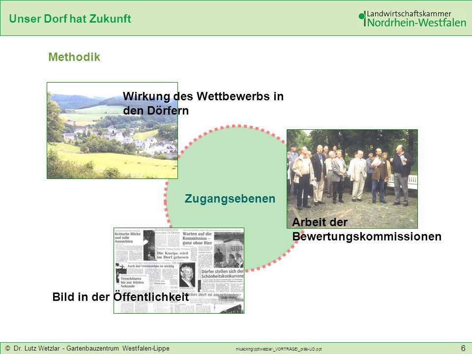 Unser Dorf hat Zukunft © Dr. Lutz Wetzlar - Gartenbauzentrum Westfalen-Lippe n\luecking\ppt\wetzlar\_VORTRÄGE\_präs-UD.ppt 6 Zugangsebenen Methodik Bi