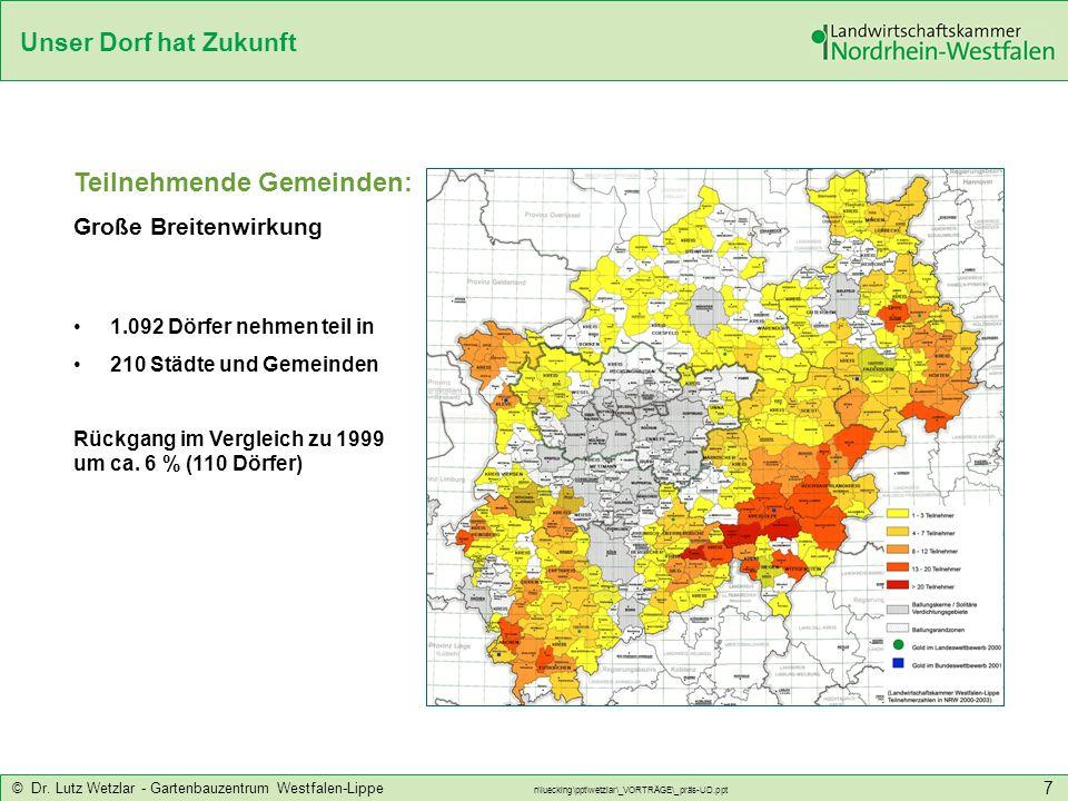Unser Dorf hat Zukunft © Dr. Lutz Wetzlar - Gartenbauzentrum Westfalen-Lippe n\luecking\ppt\wetzlar\_VORTRÄGE\_präs-UD.ppt 7 1.092 Dörfer nehmen teil