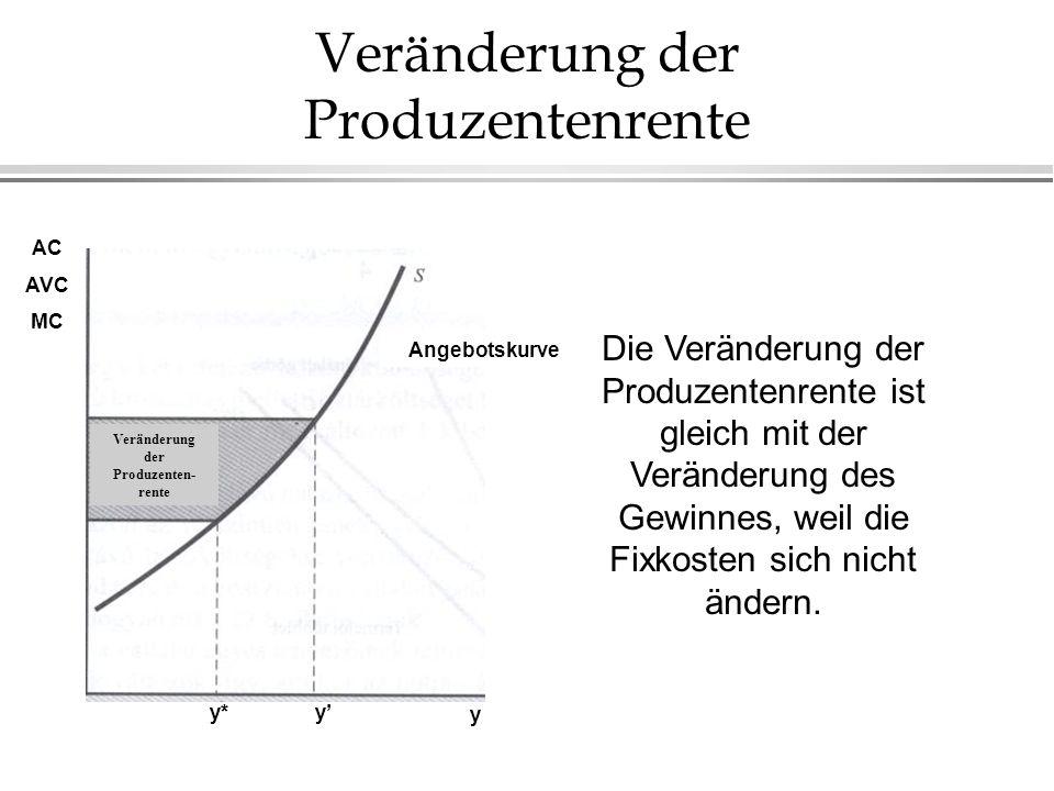 Veränderung der Produzentenrente y AC AVC MC y*y Angebotskurve Veränderung der Produzenten- rente Die Veränderung der Produzentenrente ist gleich mit