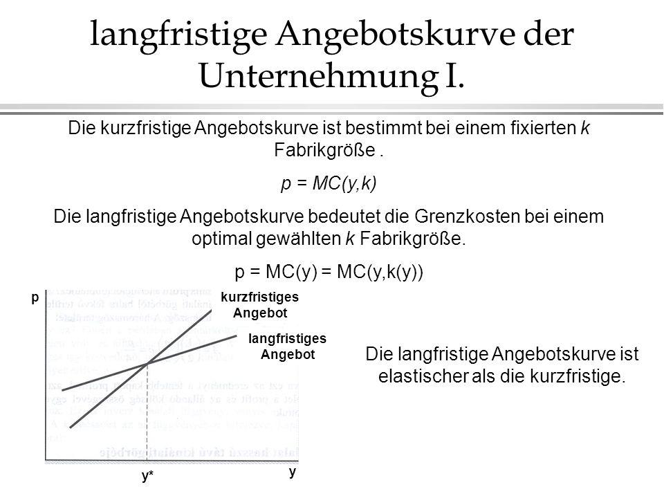 langfristige Angebotskurve der Unternehmung I. kurzfristiges Angebot langfristiges Angebot y p y* Die kurzfristige Angebotskurve ist bestimmt bei eine