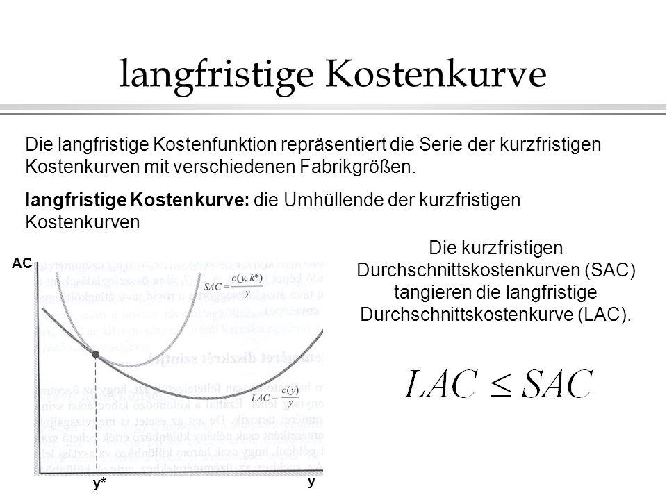 langfristige Kostenkurve Die langfristige Kostenfunktion repräsentiert die Serie der kurzfristigen Kostenkurven mit verschiedenen Fabrikgrößen. langfr