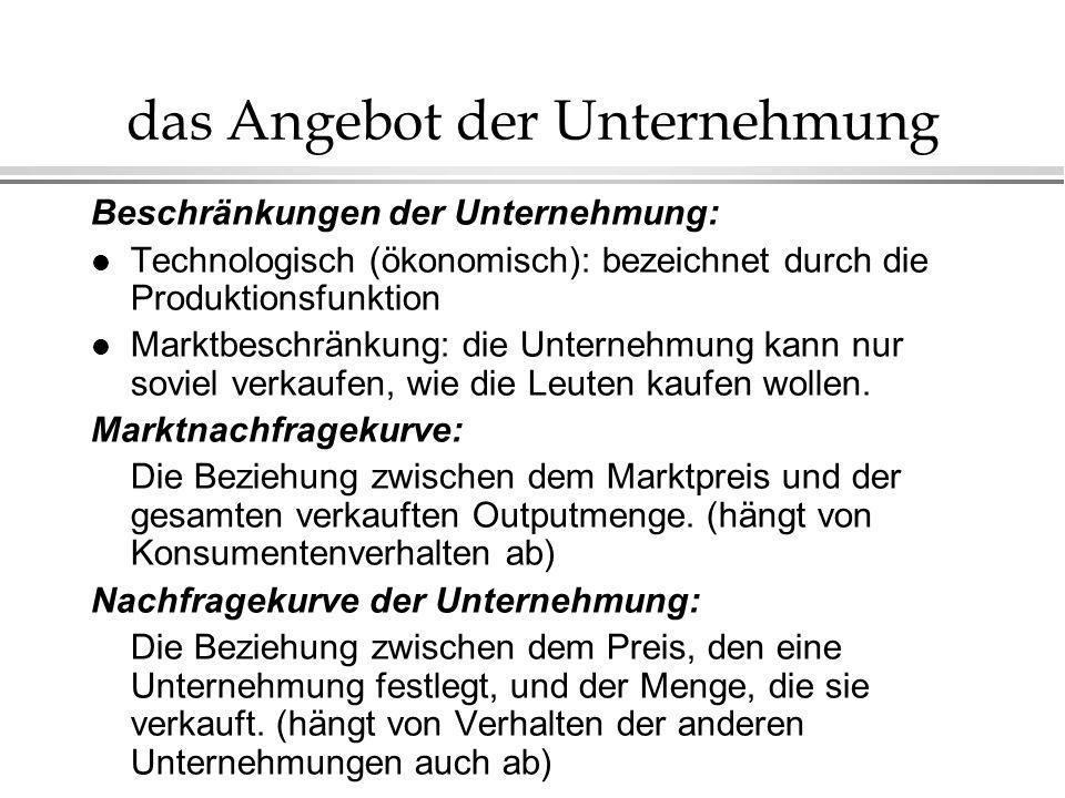 das Angebot der Unternehmung Beschränkungen der Unternehmung: l Technologisch (ökonomisch): bezeichnet durch die Produktionsfunktion l Marktbeschränku