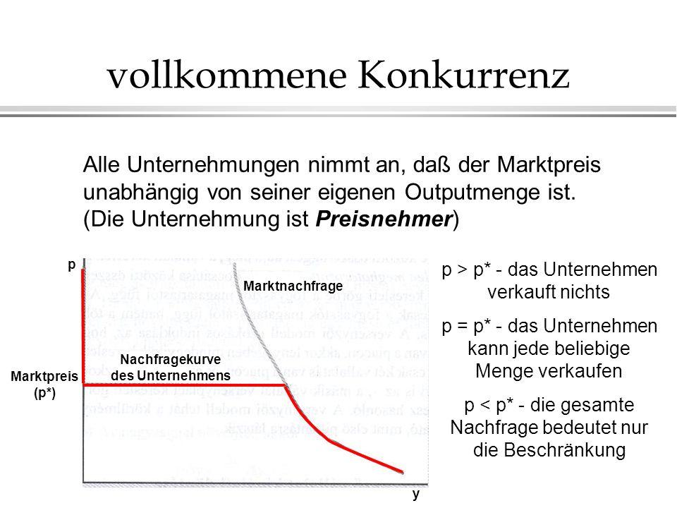 vollkommene Konkurrenz Alle Unternehmungen nimmt an, daß der Marktpreis unabhängig von seiner eigenen Outputmenge ist. (Die Unternehmung ist Preisnehm