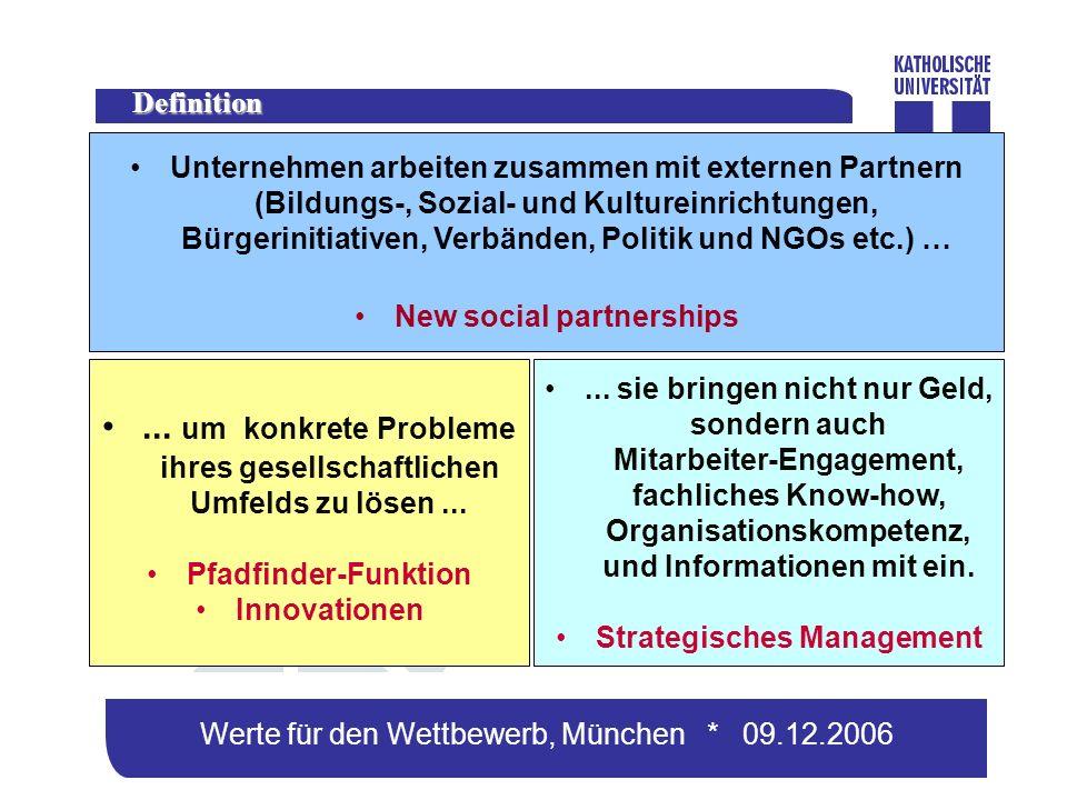 Werte für den Wettbewerb, München * 09.12.2006 Unternehmen arbeiten zusammen mit externen Partnern (Bildungs-, Sozial- und Kultureinrichtungen, Bürgerinitiativen, Verbänden, Politik und NGOs etc.) … New social partnerships...