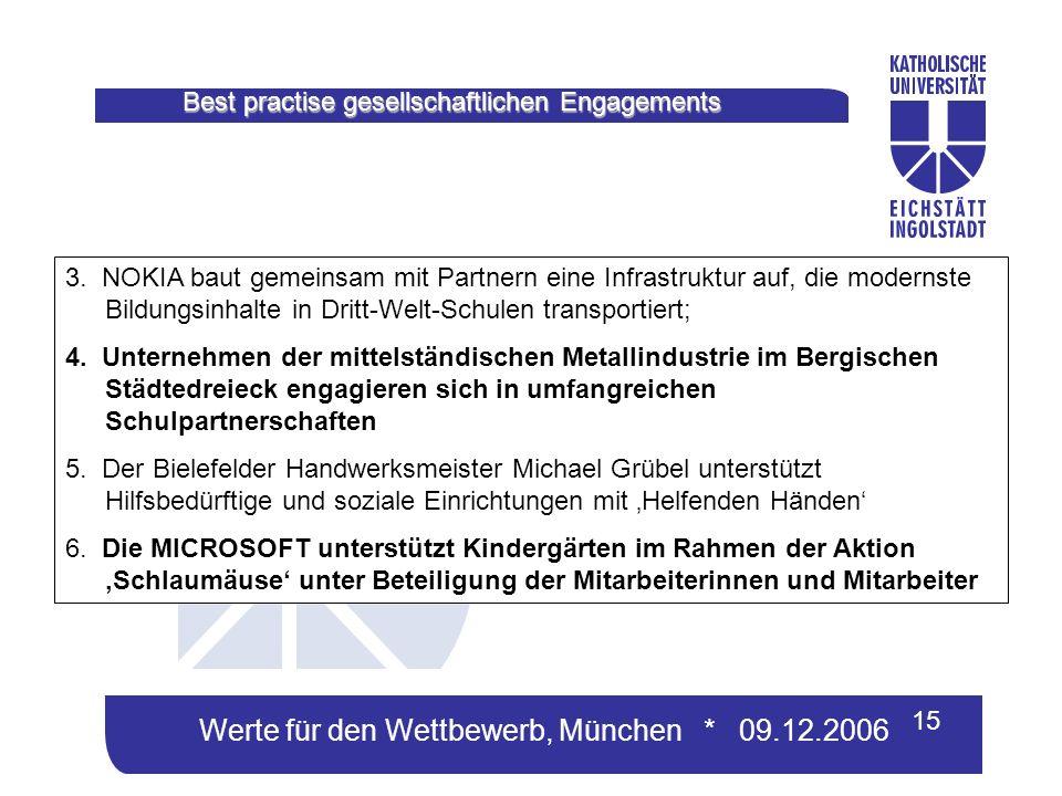 Werte für den Wettbewerb, München * 09.12.2006 15 Best practise gesellschaftlichen Engagements 3.