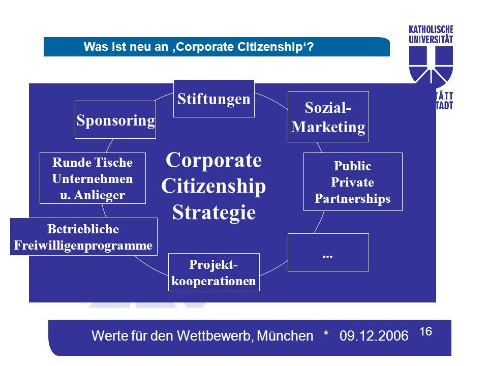 Werte für den Wettbewerb, München * 09.12.2006 16 Was ist neu an Corporate Citizenship.