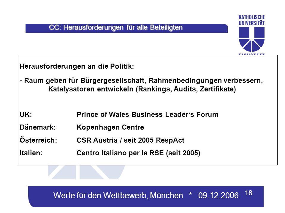 Werte für den Wettbewerb, München * 09.12.2006 18 CC: Herausforderungen für alle Beteiligten Herausforderungen an die Politik: - Raum geben für Bürgergesellschaft, Rahmenbedingungen verbessern, Katalysatoren entwickeln (Rankings, Audits, Zertifikate) UK: Prince of Wales Business Leaders Forum Dänemark: Kopenhagen Centre Österreich:CSR Austria / seit 2005 RespAct Italien:Centro Italiano per la RSE (seit 2005)