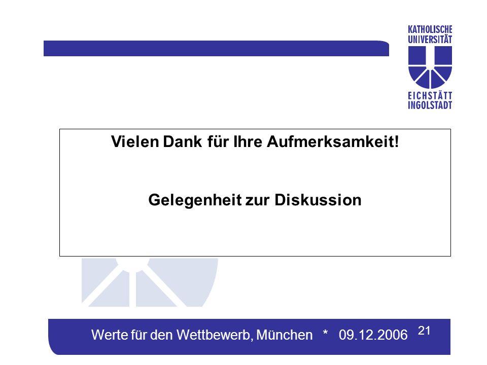 Werte für den Wettbewerb, München * 09.12.2006 21 Vielen Dank für Ihre Aufmerksamkeit.
