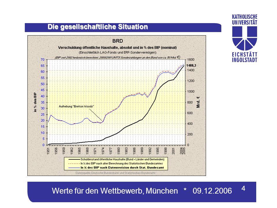 Werte für den Wettbewerb, München * 09.12.2006 4 Die gesellschaftliche Situation