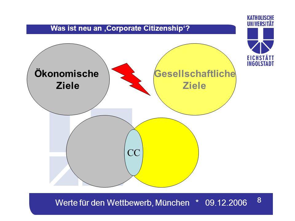 Werte für den Wettbewerb, München * 09.12.2006 8 Was ist neu an Corporate Citizenship.