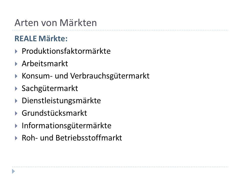 Arten von Märkten REALE Märkte: Produktionsfaktormärkte Arbeitsmarkt Konsum- und Verbrauchsgütermarkt Sachgütermarkt Dienstleistungsmärkte Grundstücks