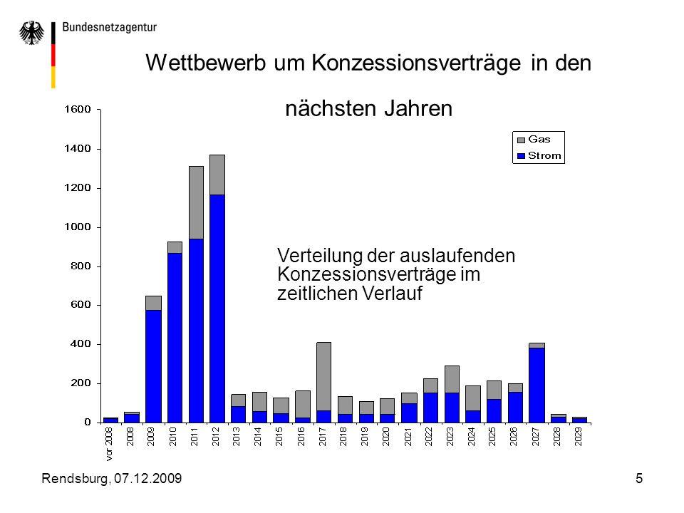 Rendsburg, 07.12.20095 Wettbewerb um Konzessionsverträge in den nächsten Jahren Verteilung der auslaufenden Konzessionsverträge im zeitlichen Verlauf