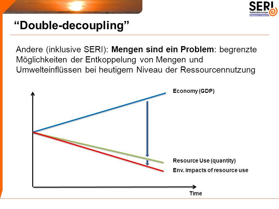 Economy (GDP) Env. impacts of resource use Time Resource Use (quantity) Andere (inklusive SERI): Mengen sind ein Problem: begrenzte Möglichkeiten der