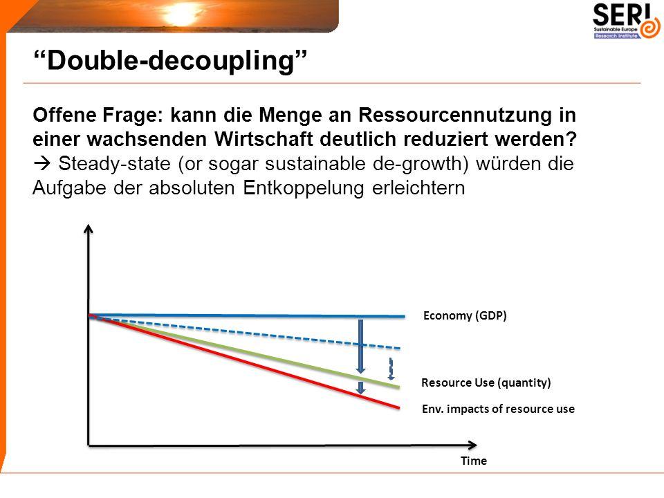 Economy (GDP) Env. impacts of resource use Time Resource Use (quantity) Offene Frage: kann die Menge an Ressourcennutzung in einer wachsenden Wirtscha