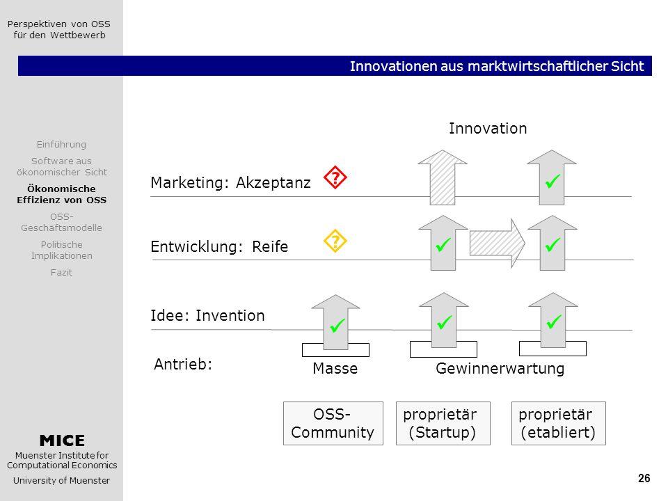 MICE Muenster Institute for Computational Economics University of Muenster Einführung Software aus ökonomischer Sicht Ökonomische Effizienz von OSS OSS- Geschäftsmodelle Politische Implikationen Fazit Perspektiven von OSS für den Wettbewerb 27 OSS-Geschäftsmodelle Wettbewerbsfähigkeit komplementärer Kommerzialisierungsstrategien?