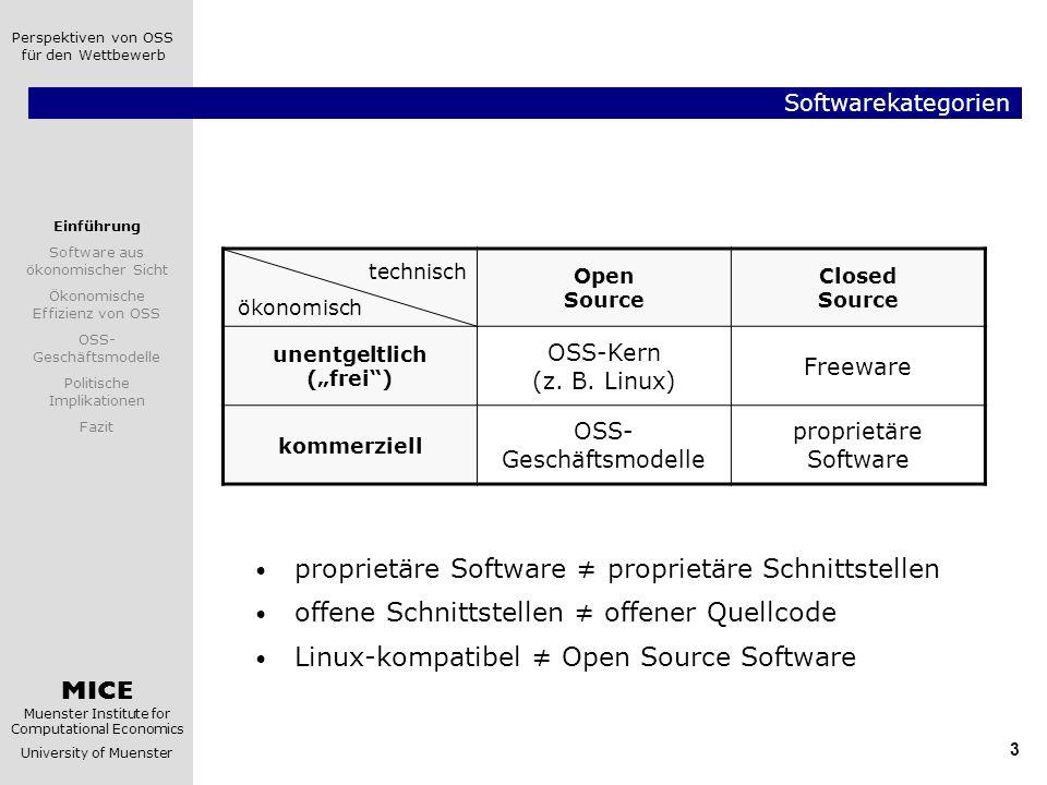 MICE Muenster Institute for Computational Economics University of Muenster Einführung Software aus ökonomischer Sicht Ökonomische Effizienz von OSS OSS- Geschäftsmodelle Politische Implikationen Fazit Perspektiven von OSS für den Wettbewerb 4 Fokus und Abgrenzung Open Source (GPL) vs.