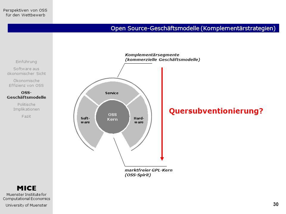 MICE Muenster Institute for Computational Economics University of Muenster Einführung Software aus ökonomischer Sicht Ökonomische Effizienz von OSS OSS- Geschäftsmodelle Politische Implikationen Fazit Perspektiven von OSS für den Wettbewerb 31 Softwareproduktion durch Quersubventionierung.