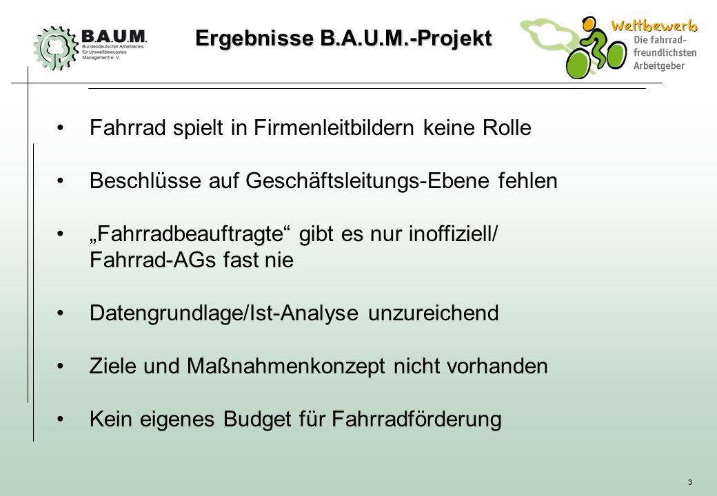 3 Ergebnisse B.A.U.M.-Projekt Ergebnisse B.A.U.M.-Projekt Fahrrad spielt in Firmenleitbildern keine Rolle Beschlüsse auf Geschäftsleitungs-Ebene fehle