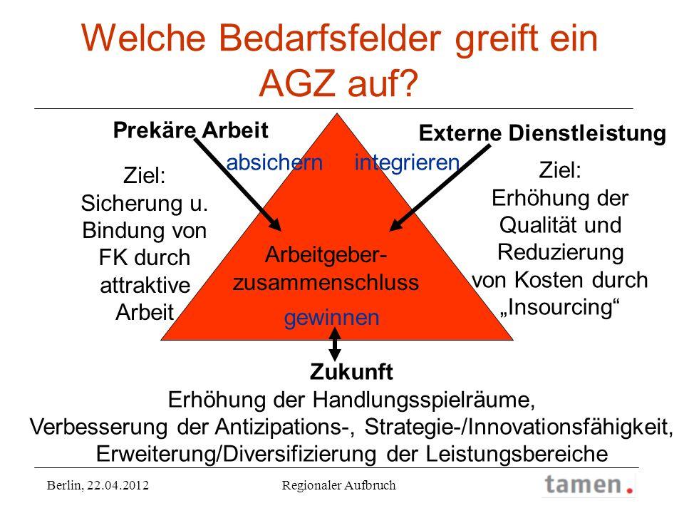 Welche Bedarfsfelder greift ein AGZ auf? Arbeitgeber- zusammenschluss Prekäre Arbeit absichern Externe Dienstleistung integrieren Ziel: Sicherung u. B