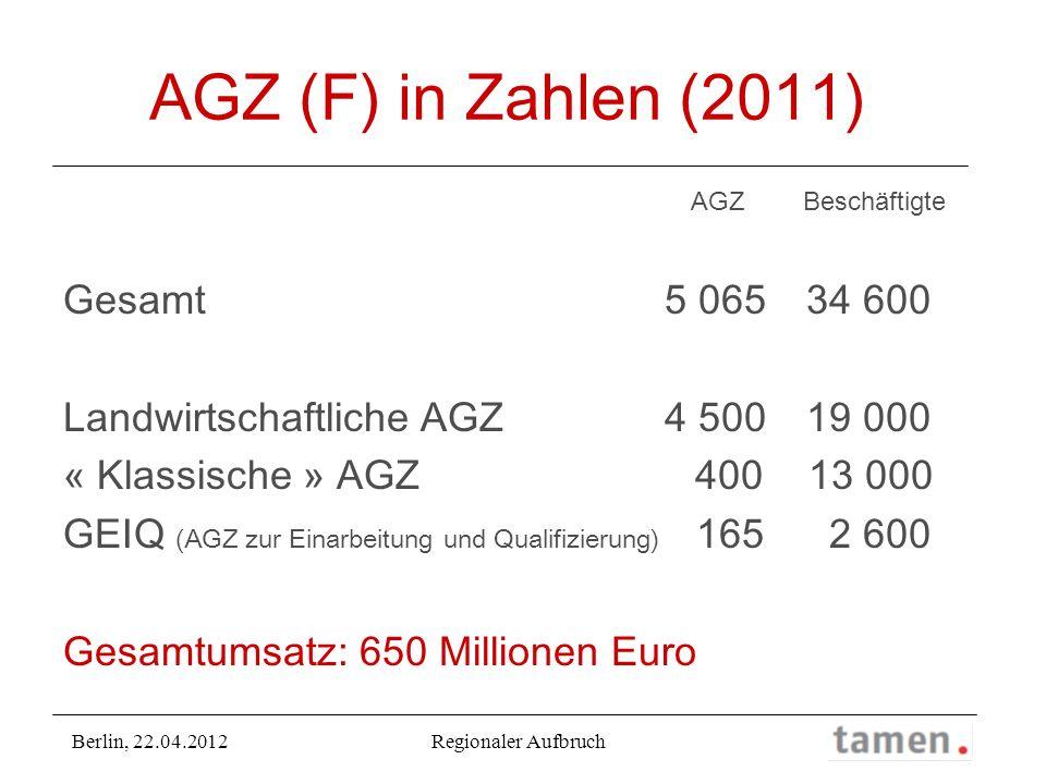 AGZ (F) in Zahlen (2011) AGZ Beschäftigte Gesamt 5 065 34 600 Landwirtschaftliche AGZ 4 500 19 000 « Klassische » AGZ 400 13 000 GEIQ (AGZ zur Einarbe
