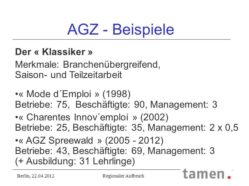 AGZ - Beispiele Der « Klassiker » Merkmale: Branchenübergreifend, Saison- und Teilzeitarbeit « Mode d´Emploi » (1998) Betriebe: 75, Beschäftigte: 90,