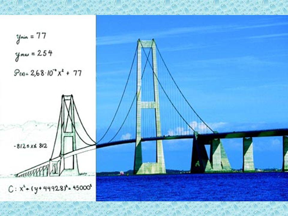 Das Königsberger Brückenproblem eine Einführung in die Graphentheorie 1736 Leonhard Euler