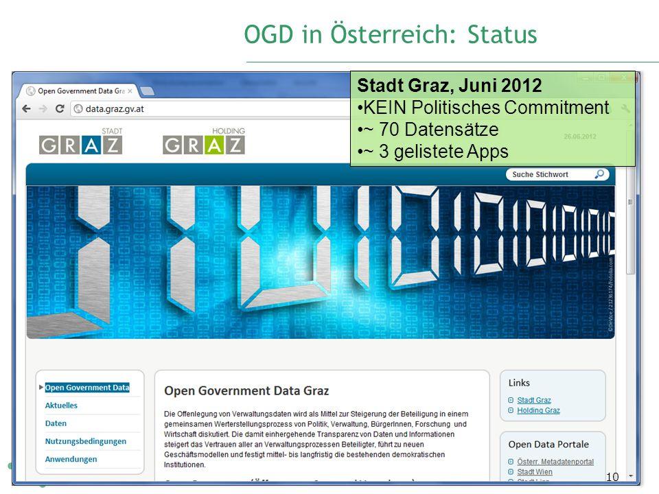 OGD in Österreich: Status 10 Stadt Graz, Juni 2012 KEIN Politisches Commitment ~ 70 Datensätze ~ 3 gelistete Apps Stadt Graz, Juni 2012 KEIN Politisches Commitment ~ 70 Datensätze ~ 3 gelistete Apps