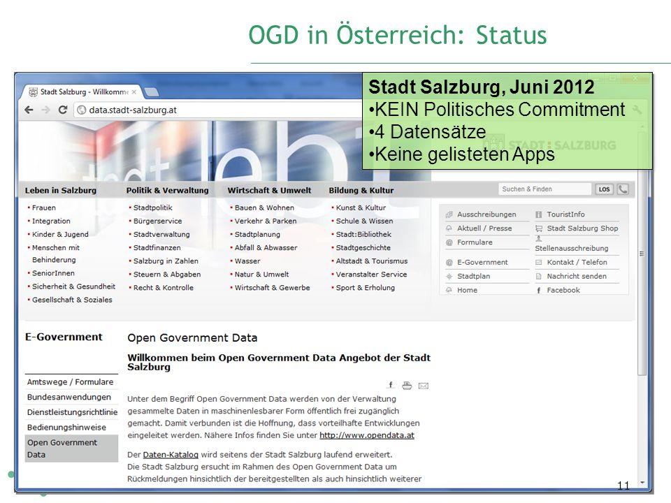 OGD in Österreich: Status 11 Stadt Salzburg, Juni 2012 KEIN Politisches Commitment 4 Datensätze Keine gelisteten Apps Stadt Salzburg, Juni 2012 KEIN Politisches Commitment 4 Datensätze Keine gelisteten Apps