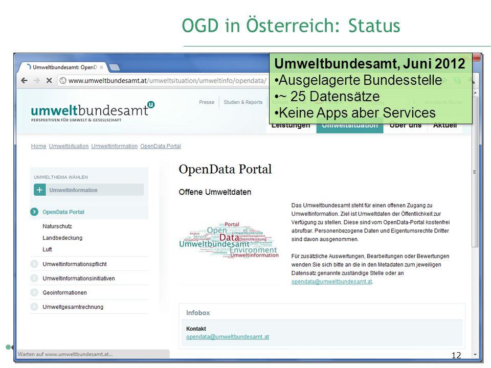 OGD in Österreich: Status 12 Umweltbundesamt, Juni 2012 Ausgelagerte Bundesstelle ~ 25 Datensätze Keine Apps aber Services Umweltbundesamt, Juni 2012 Ausgelagerte Bundesstelle ~ 25 Datensätze Keine Apps aber Services