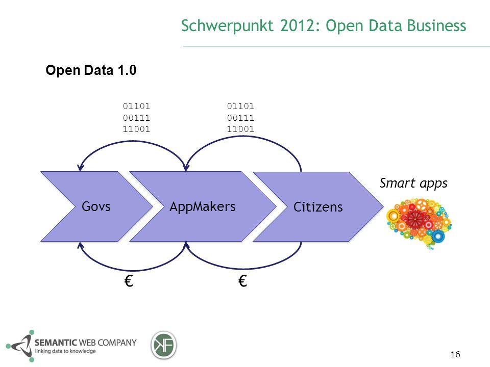 Schwerpunkt 2012: Open Data Business 16 Govs AppMakers Smart apps 01101 00111 11001 Citizens 01101 00111 11001 Open Data 1.0