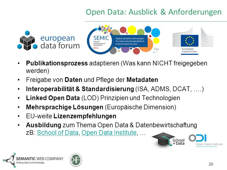 Open Data: Ausblick & Anforderungen Publikationsprozess adaptieren (Was kann NICHT freigegeben werden) Freigabe von Daten und Pflege der Metadaten Interoperabilität & Standardisierung (ISA, ADMS, DCAT, ….) Linked Open Data (LOD) Prinzipien und Technologien Mehrsprachige Lösungen (Europäische Dimension) EU-weite Lizenzempfehlungen Ausbildung zum Thema Open Data & Datenbewirtschaftung zB: School of Data, Open Data Institute, …School of DataOpen Data Institute 20
