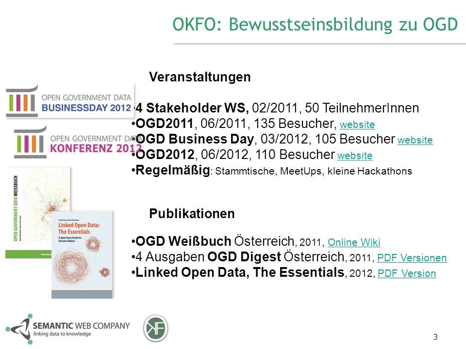 OKFO: Bewusstseinsbildung zu OGD 3 Veranstaltungen 4 Stakeholder WS, 02/2011, 50 TeilnehmerInnen OGD2011, 06/2011, 135 Besucher, website website OGD B