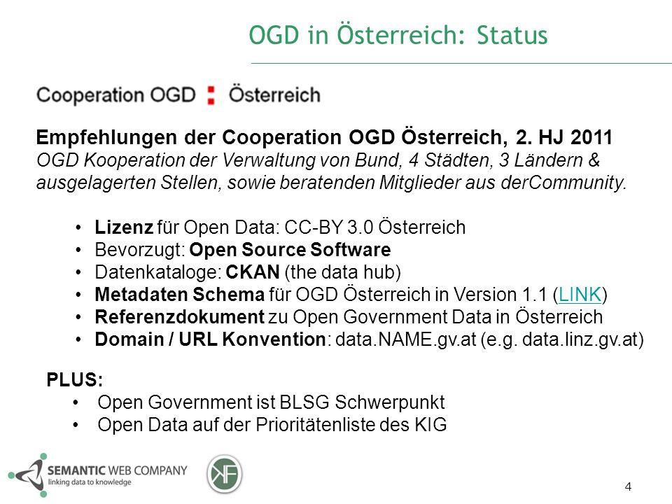 Empfehlungen der Cooperation OGD Österreich, 2. HJ 2011 OGD Kooperation der Verwaltung von Bund, 4 Städten, 3 Ländern & ausgelagerten Stellen, sowie b