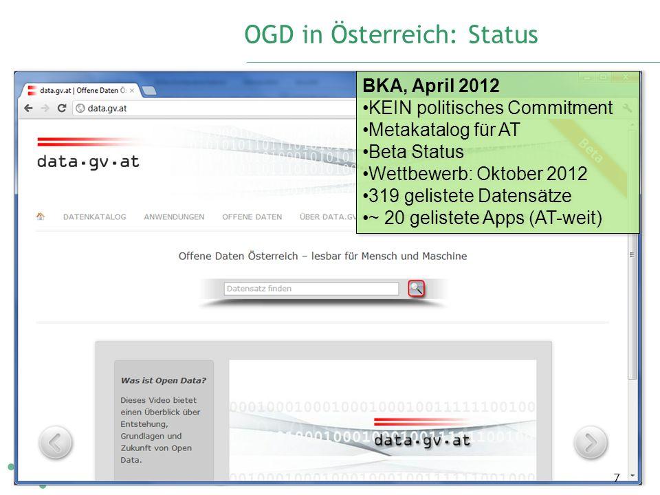 OGD in Österreich: Status 7 BKA, April 2012 KEIN politisches Commitment Metakatalog für AT Beta Status Wettbewerb: Oktober 2012 319 gelistete Datensät