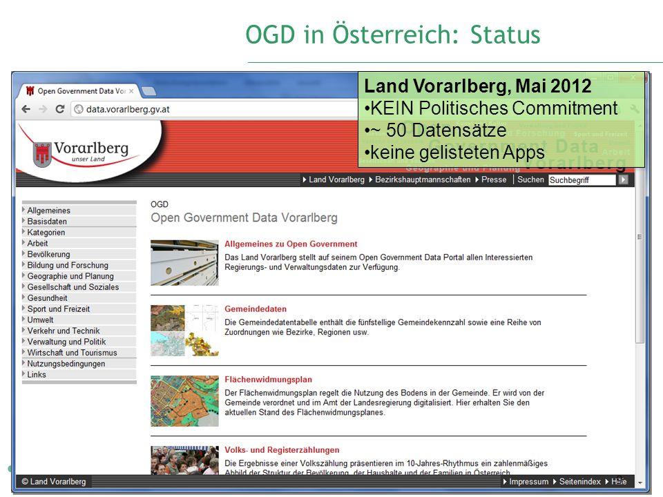 OGD in Österreich: Status 9 Land Vorarlberg, Mai 2012 KEIN Politisches Commitment ~ 50 Datensätze keine gelisteten Apps Land Vorarlberg, Mai 2012 KEIN Politisches Commitment ~ 50 Datensätze keine gelisteten Apps
