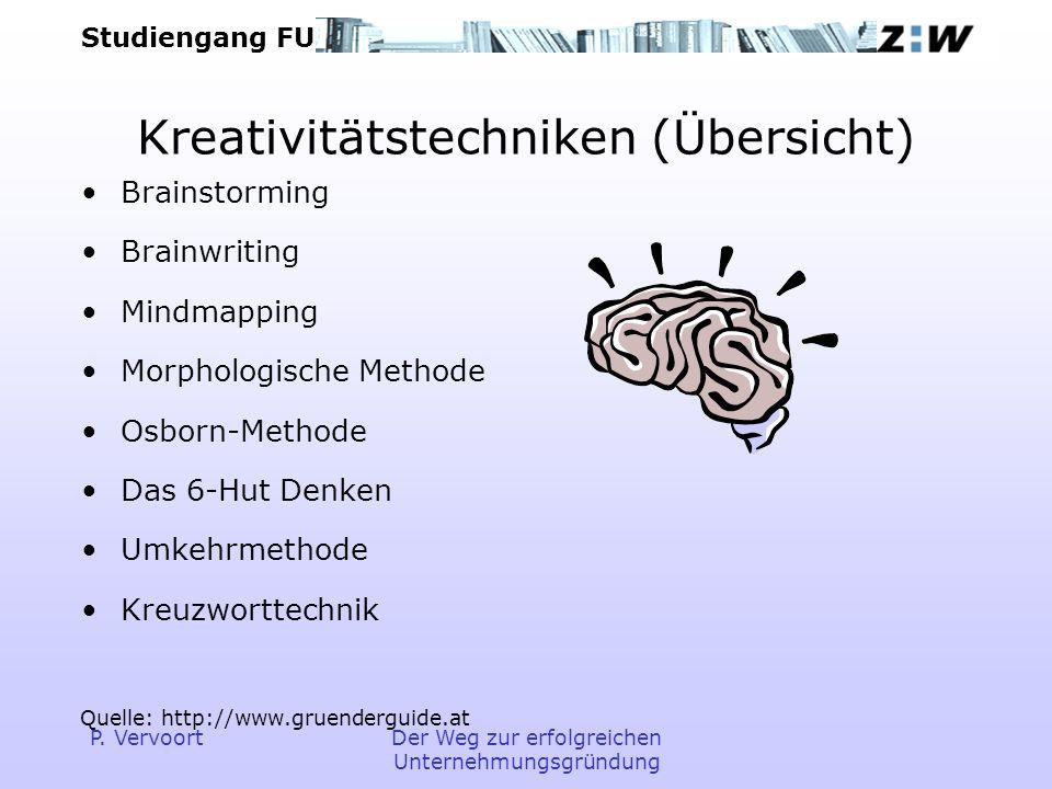Studiengang FU P. VervoortDer Weg zur erfolgreichen Unternehmungsgründung Kreativitätstechniken (Übersicht) Brainstorming Brainwriting Mindmapping Mor