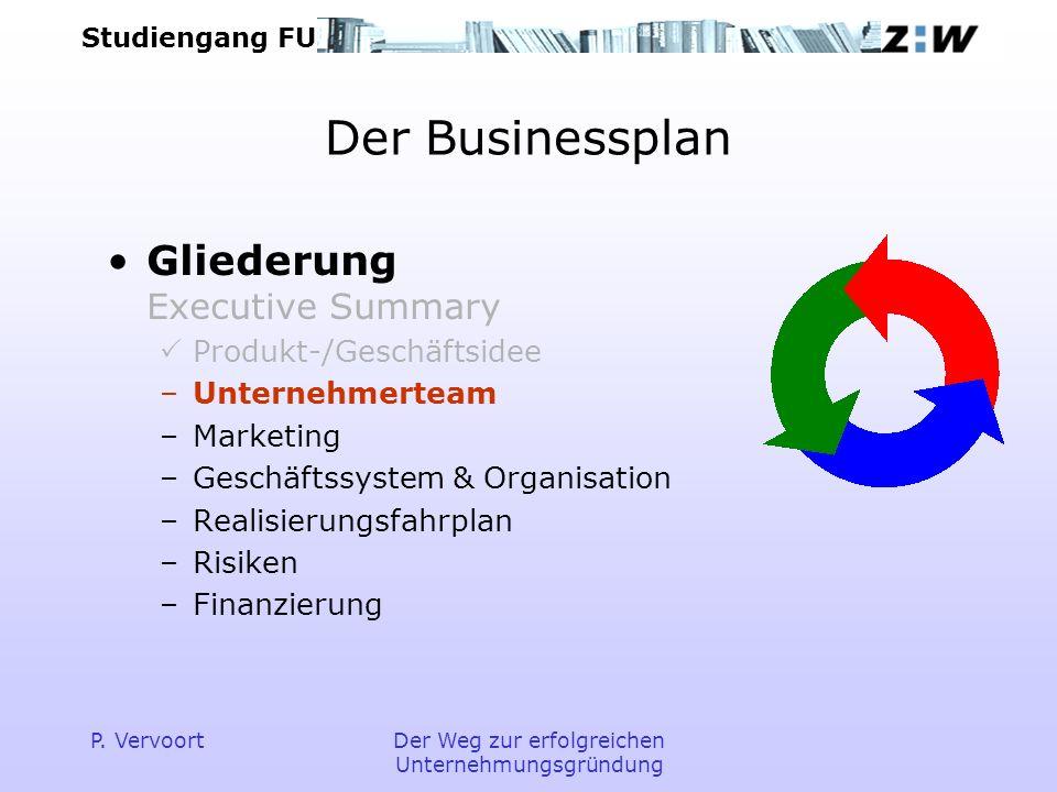 Studiengang FU P. VervoortDer Weg zur erfolgreichen Unternehmungsgründung Der Businessplan Gliederung Executive Summary Produkt-/Geschäftsidee –Untern