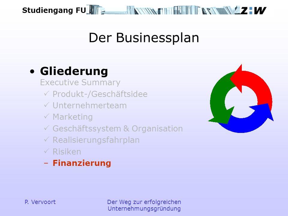 Studiengang FU P. VervoortDer Weg zur erfolgreichen Unternehmungsgründung Der Businessplan Gliederung Executive Summary Produkt-/Geschäftsidee Unterne
