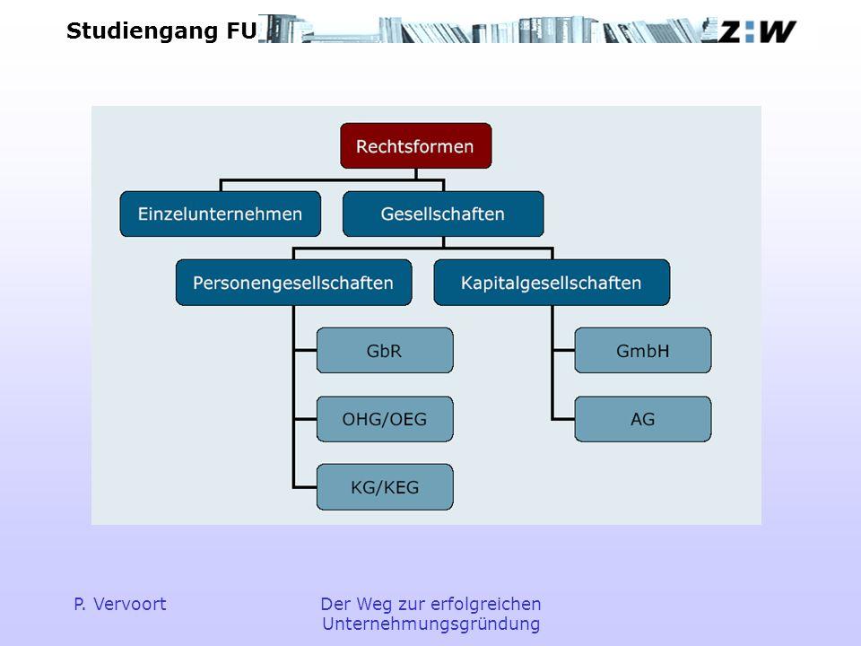 Studiengang FU P. VervoortDer Weg zur erfolgreichen Unternehmungsgründung