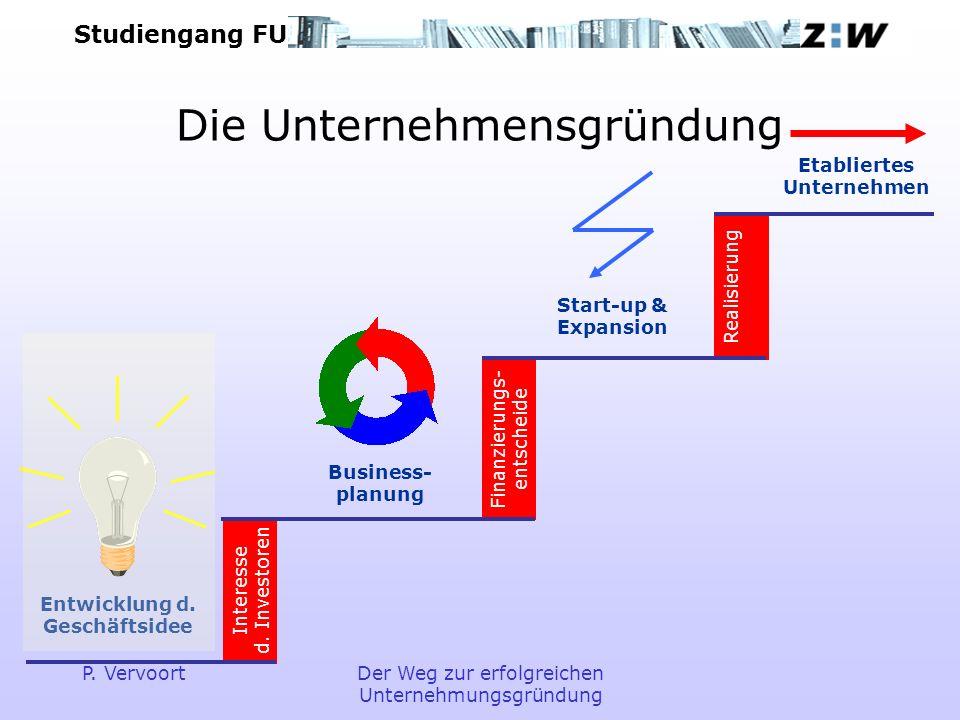 Studiengang FU P. VervoortDer Weg zur erfolgreichen Unternehmungsgründung Die Unternehmensgründung Interesse d. Investoren Entwicklung d. Geschäftside