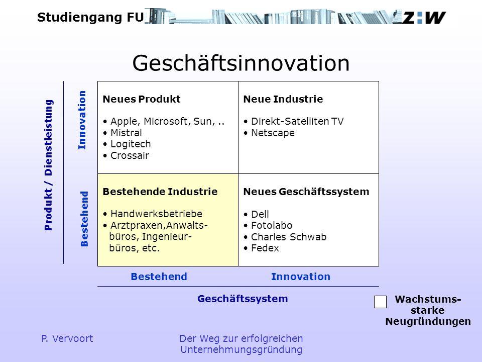 Studiengang FU P. VervoortDer Weg zur erfolgreichen Unternehmungsgründung Geschäftsinnovation Neues Produkt Apple, Microsoft, Sun,.. Mistral Logitech