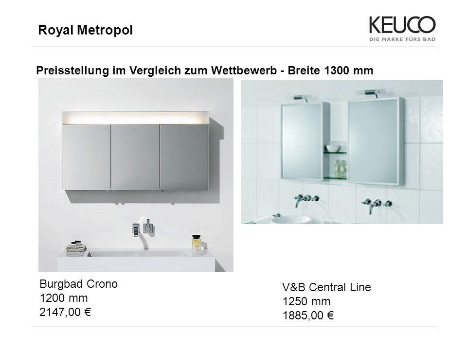 Royal Metropol 17 Preisstellung im Vergleich zum Wettbewerb - Breite 1300 mm Burgbad Crono 1200 mm 2147,00 V&B Central Line 1250 mm 1885,00