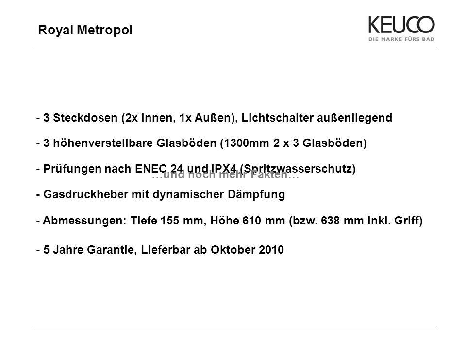 Royal Metropol 18 Preisstellung im Vergleich zum Wettbewerb - Breite 1300 mm Emco ASIS 1200 mm 2000,00