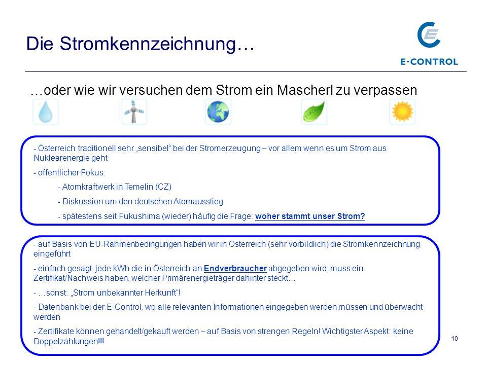 10 …oder wie wir versuchen dem Strom ein Mascherl zu verpassen - Österreich traditionell sehr sensibel bei der Stromerzeugung – vor allem wenn es um Strom aus Nuklearenergie geht - öffentlicher Fokus: - Atomkraftwerk in Temelin (CZ) - Diskussion um den deutschen Atomausstieg - spätestens seit Fukushima (wieder) häufig die Frage: woher stammt unser Strom.