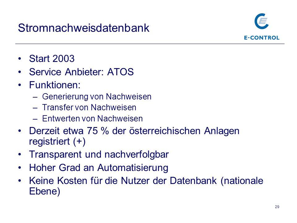 29 Stromnachweisdatenbank Start 2003 Service Anbieter: ATOS Funktionen: –Generierung von Nachweisen –Transfer von Nachweisen –Entwerten von Nachweisen Derzeit etwa 75 % der österreichischen Anlagen registriert (+) Transparent und nachverfolgbar Hoher Grad an Automatisierung Keine Kosten für die Nutzer der Datenbank (nationale Ebene)