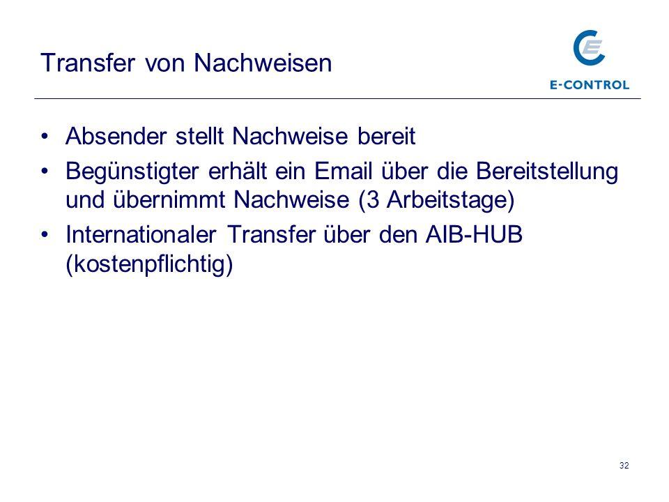 32 Transfer von Nachweisen Absender stellt Nachweise bereit Begünstigter erhält ein Email über die Bereitstellung und übernimmt Nachweise (3 Arbeitstage) Internationaler Transfer über den AIB-HUB (kostenpflichtig)